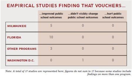 win-win-study-chart1