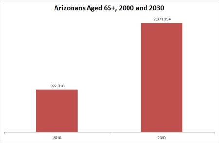 Arizona Elderly