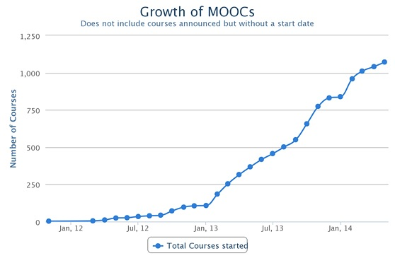 online college statistics course for credit we buy articles