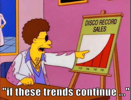 Disco Stu trends