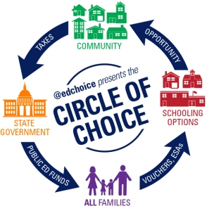 2013-10-Circle-of-Choice