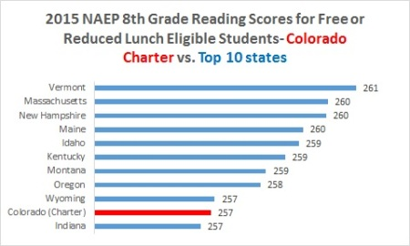 CO charter reading FRL