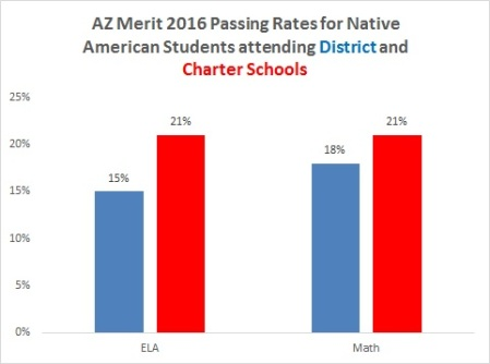 azmerit-native-american